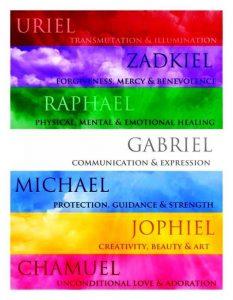 los arcangeles y sus colores